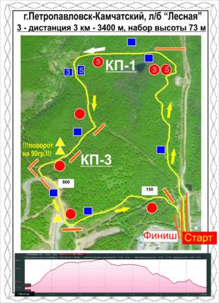 Дистанция 3,4 км