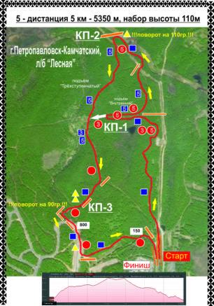 Дистанция 5,35 км
